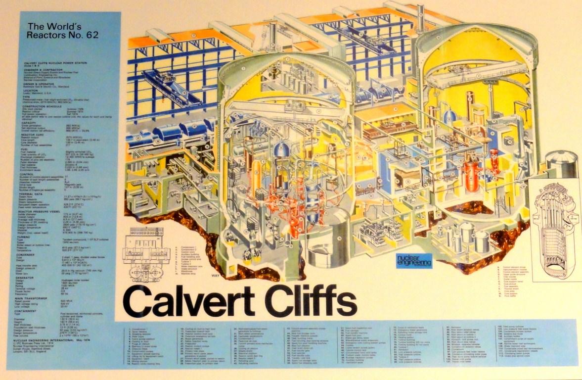 National Museum Of Nuclear Science  U0026 History  U2013 Albuquerque