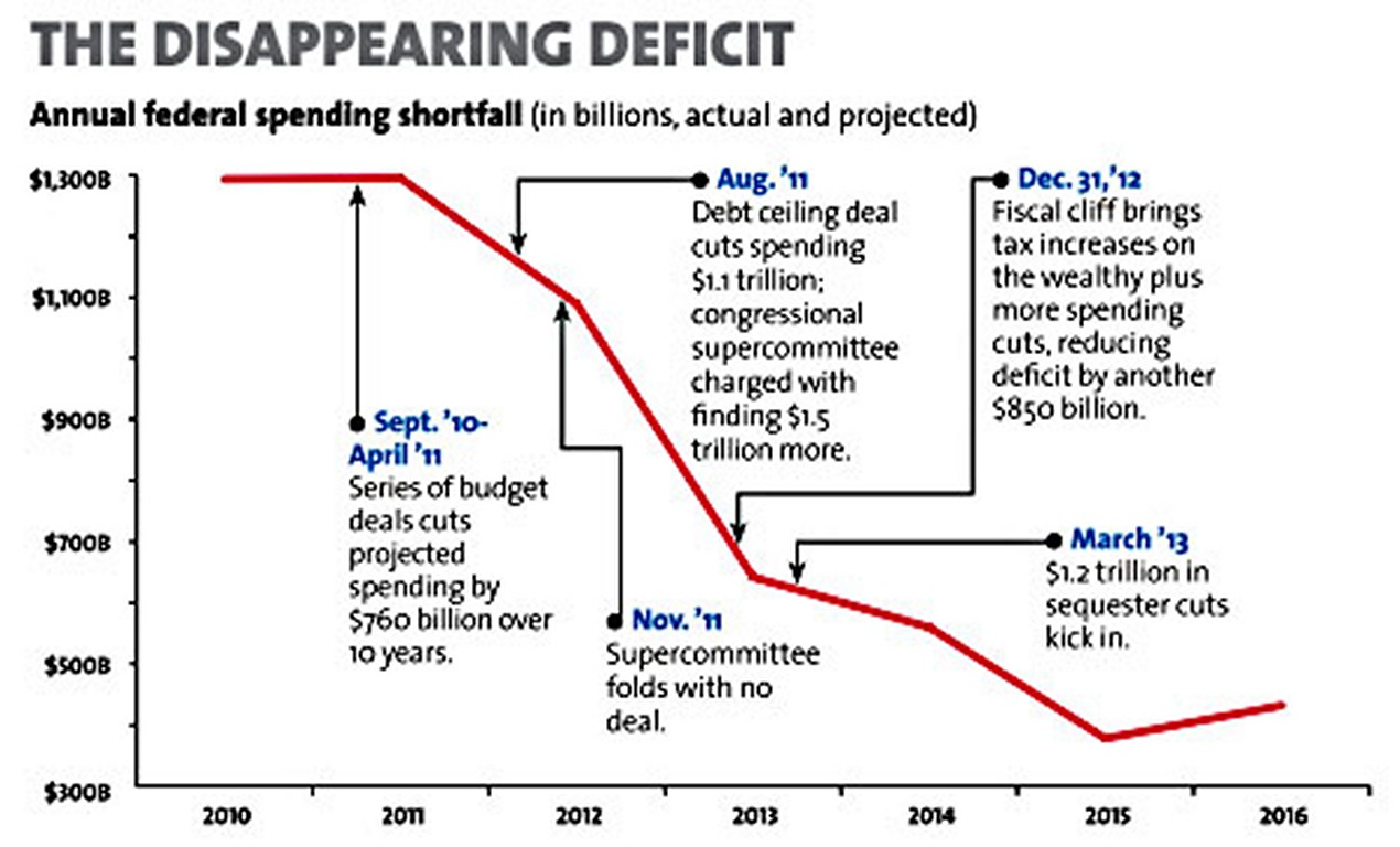 blog_reality_budget_deficit_small_1 (Copy)